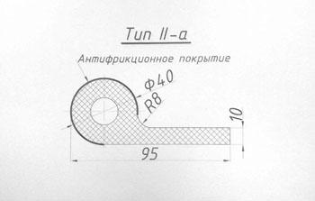 tip-2a