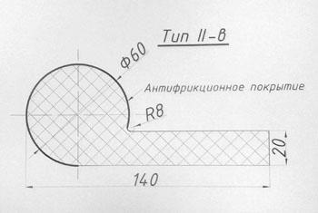 tip-2v