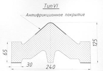 tip-6